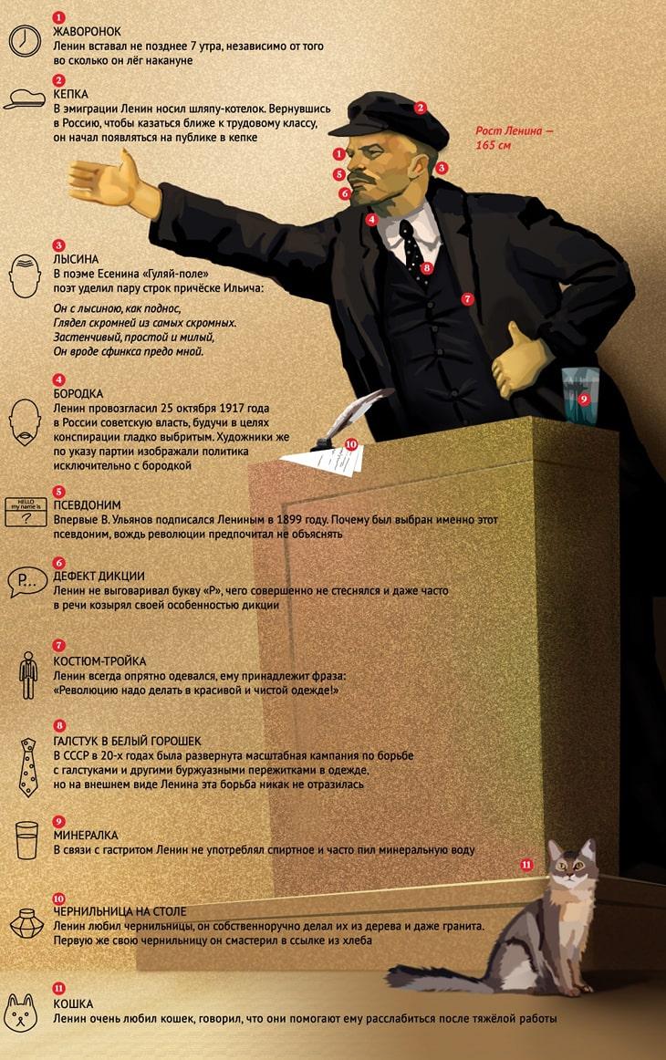 Vladimir-Ilich-Lenin-osobyie-primetyi