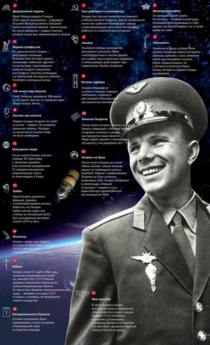 YUriy-Gagarin-osobyie-primetyi