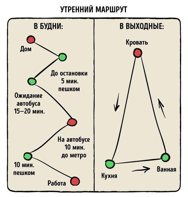 ZHizn-prostogo-cheloveka-v-grafikah-1