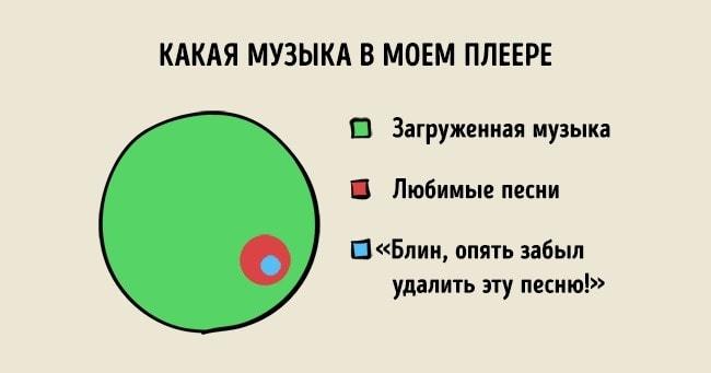 ZHizn-prostogo-cheloveka-v-grafikah-11