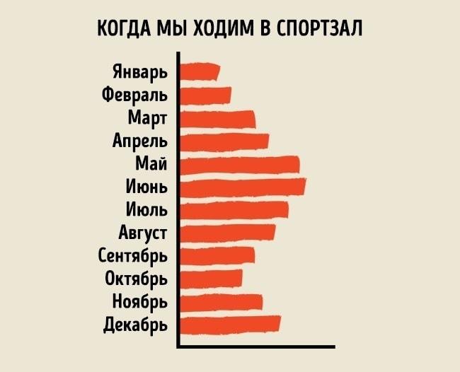 ZHizn-prostogo-cheloveka-v-grafikah-13