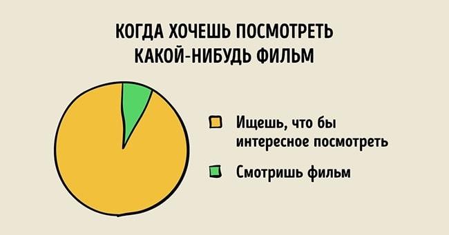 ZHizn-prostogo-cheloveka-v-grafikah-14