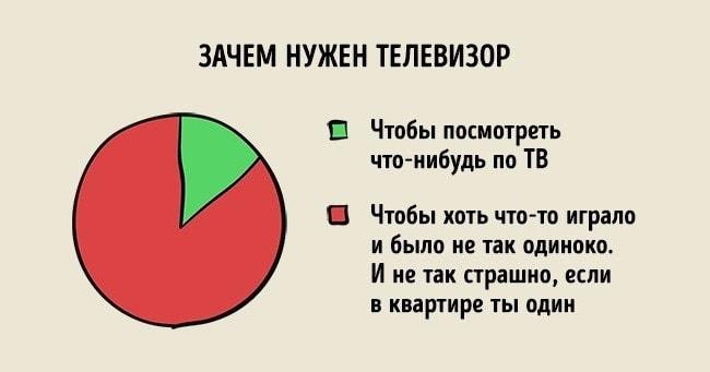 ZHizn-prostogo-cheloveka-v-grafikah-19