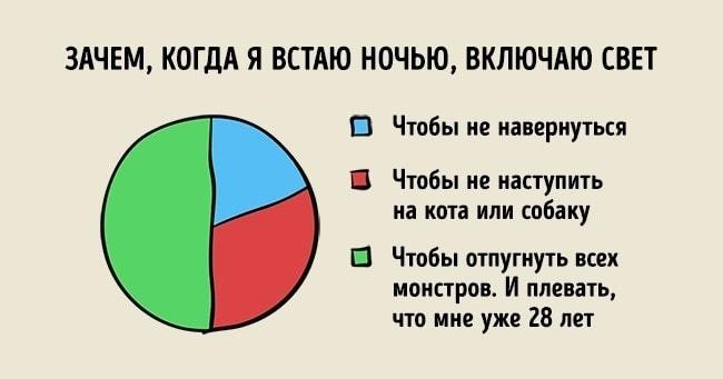 ZHizn-prostogo-cheloveka-v-grafikah-21