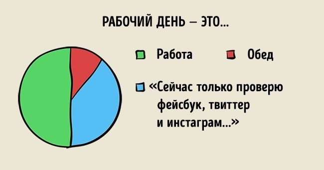 ZHizn-prostogo-cheloveka-v-grafikah-23