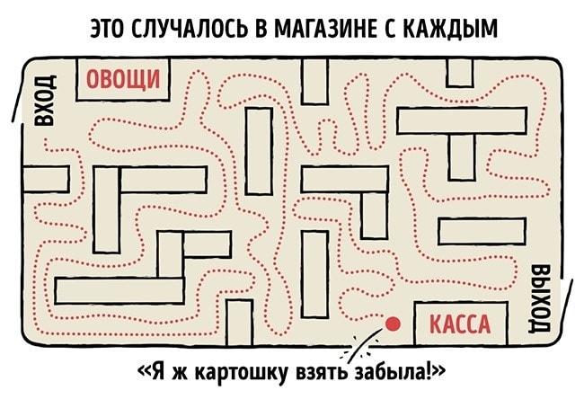 ZHizn-prostogo-cheloveka-v-grafikah-4