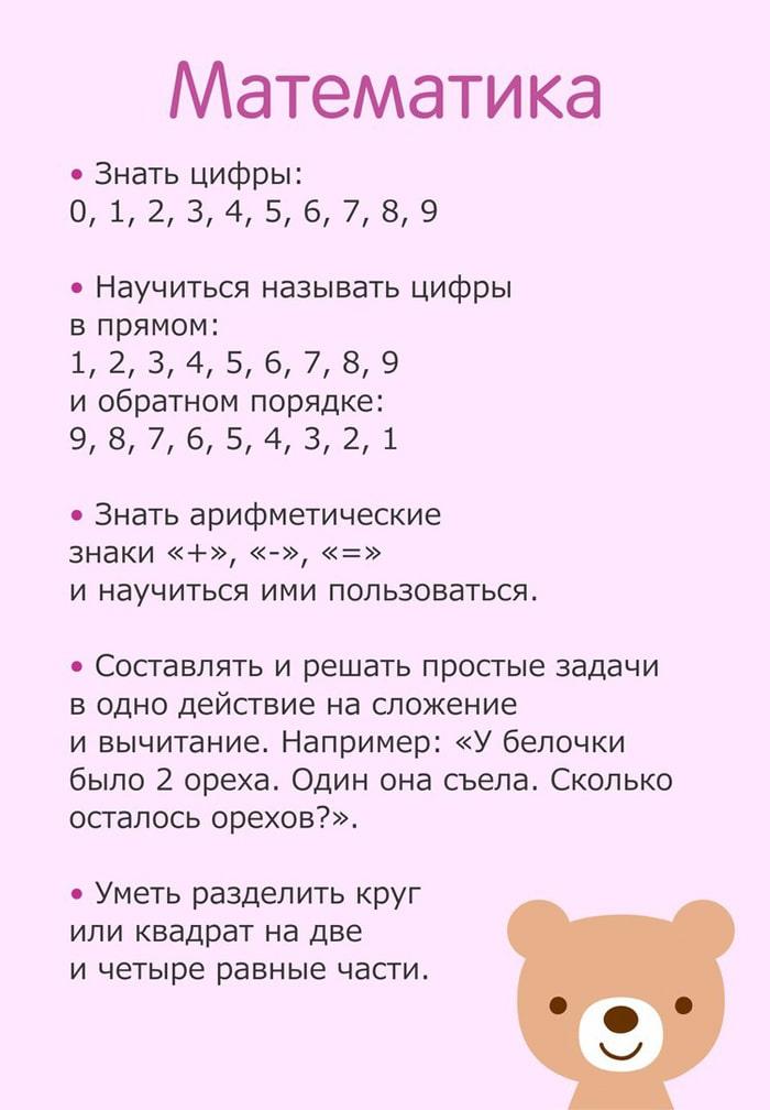 chto-dolzhen-umet-rebenok-k-6-godam-3