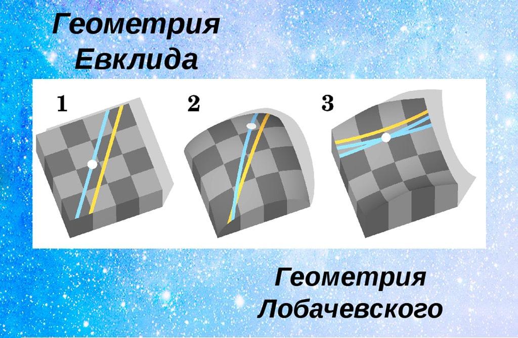 geometriya-lobachevskogo
