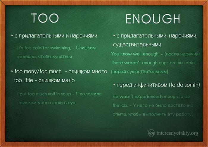 grammatika-anglijskogo-shablony-1