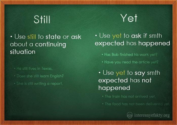 grammatika-anglijskogo-shablony-11