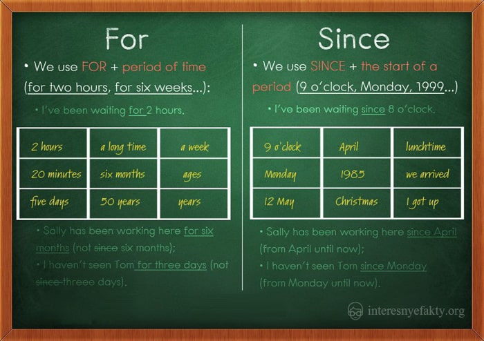 grammatika-anglijskogo-shablony-2
