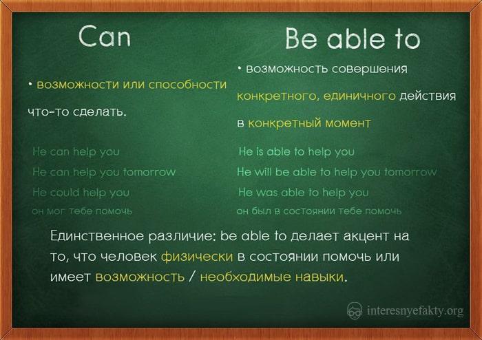 grammatika-anglijskogo-shablony-4