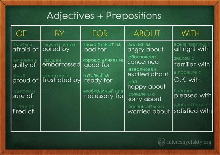 grammatika-anglijskogo-shablony-5