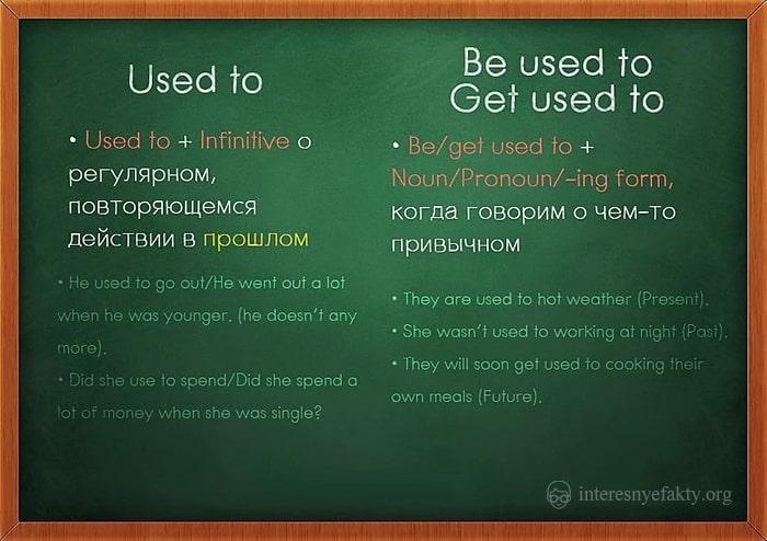 grammatika-anglijskogo-shablony-6