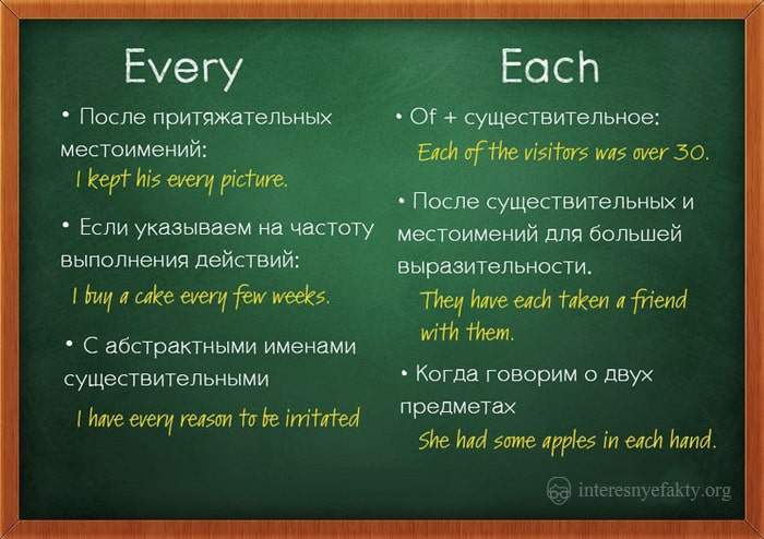 grammatika-anglijskogo-shablony-9