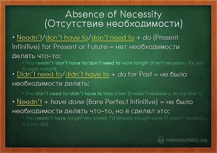 grammatika-anglijskogo-yazyka-10