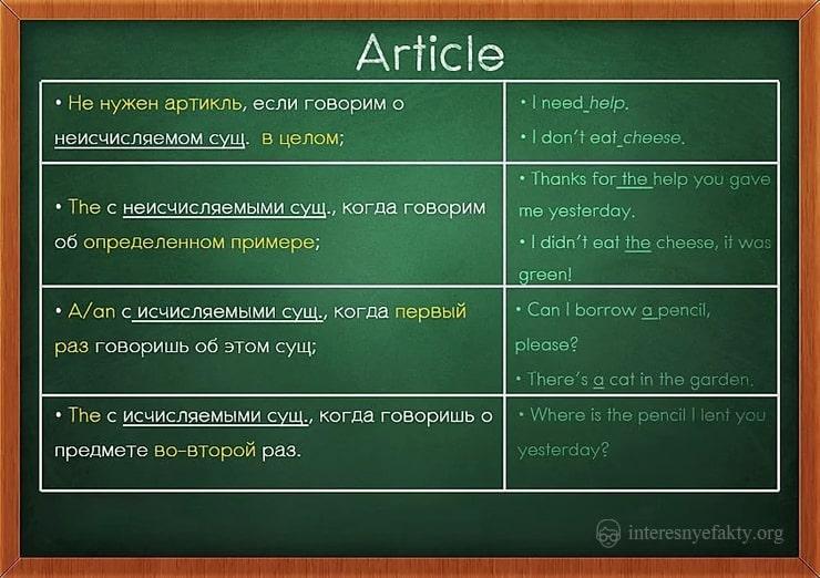 grammatika-anglijskogo-yazyka-12