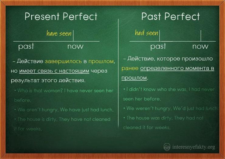 grammatika-anglijskogo-yazyka-23