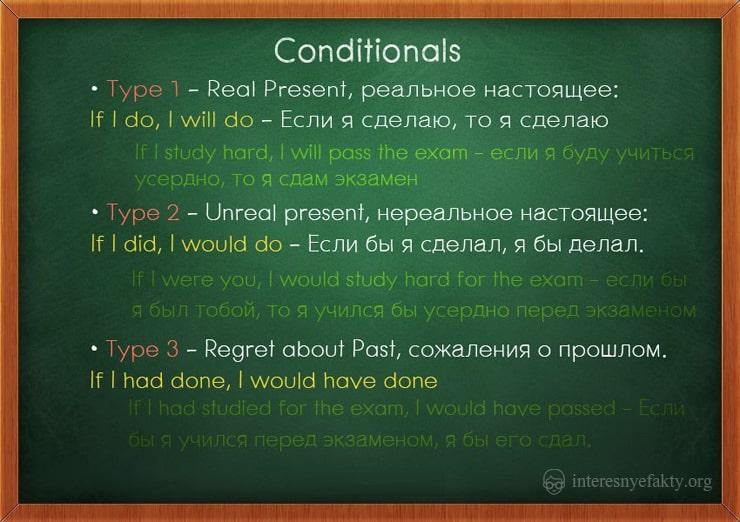 grammatika-anglijskogo-yazyka-3