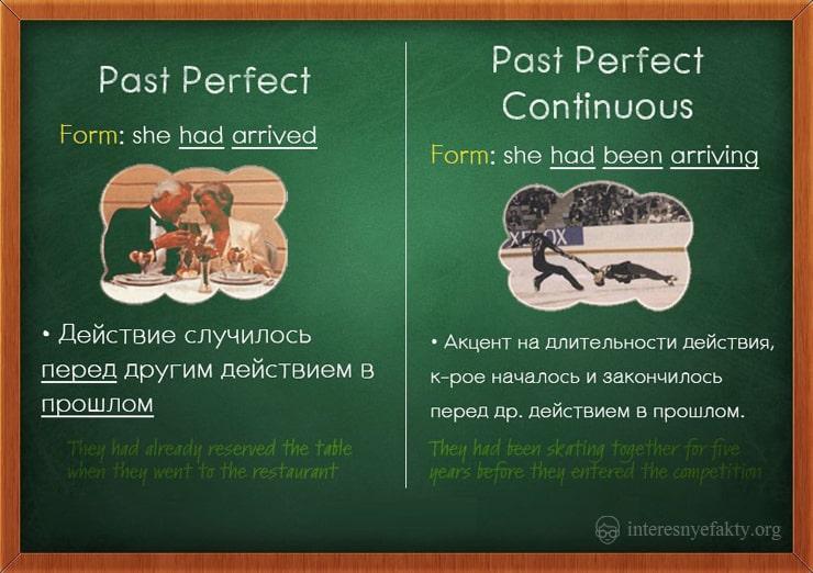 grammatika-anglijskogo-yazyka-5