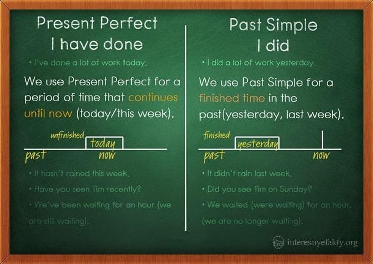grammatika-anglijskogo-yazyka-6