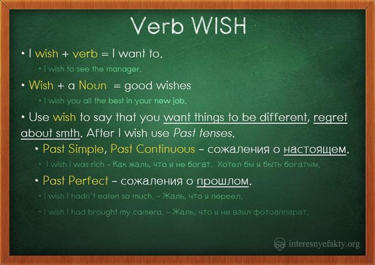 grammatika-anglijskogo-yazyka-7
