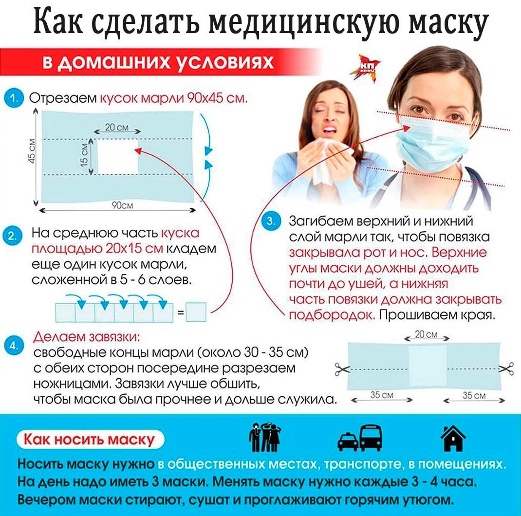 kak-sdelat-mediczinskuyu-masku