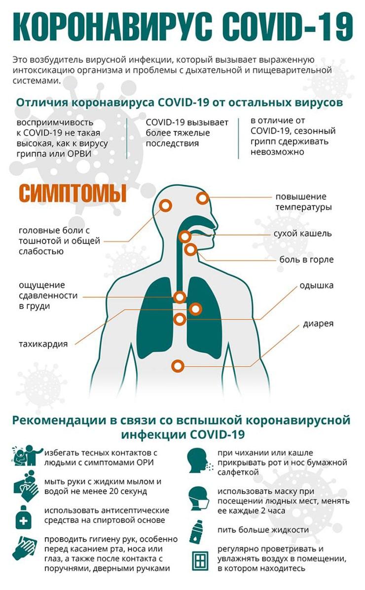 koronavirus-covid-19