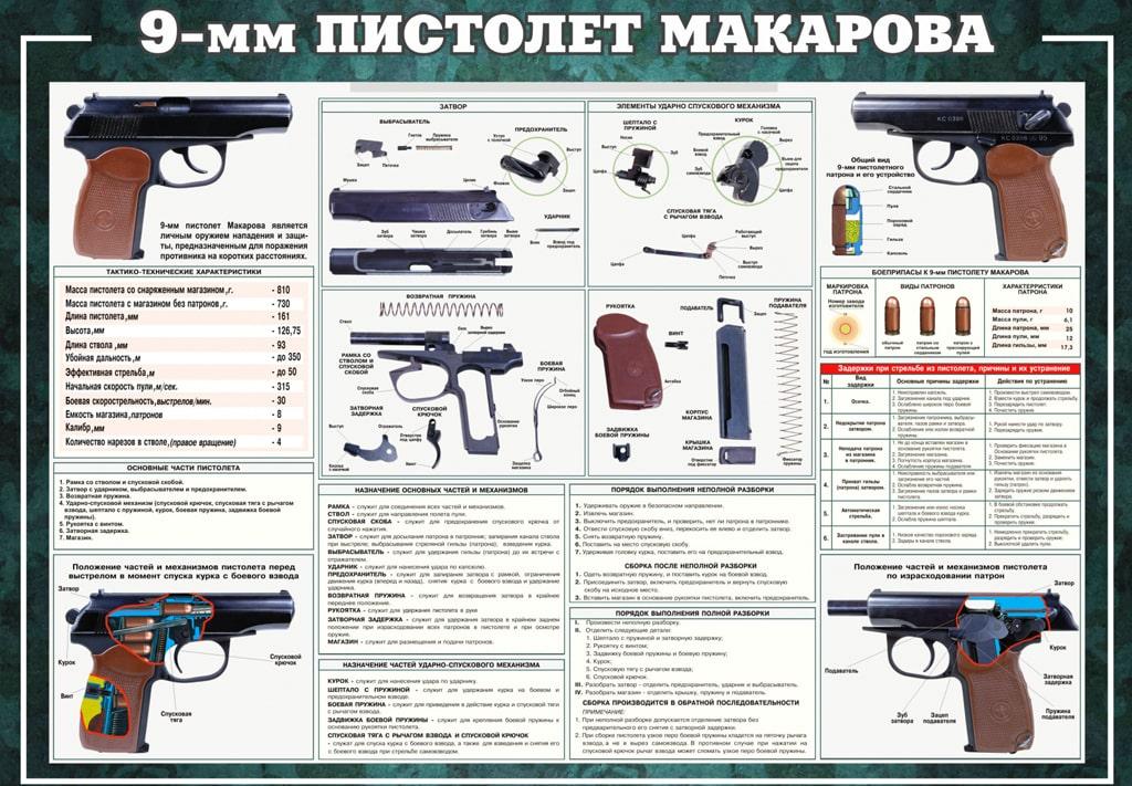 pistolet-makarova-1