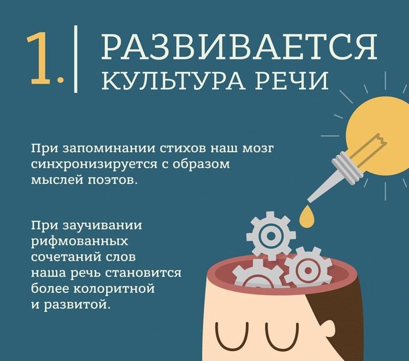 polza-ot-zauchivaniya-stihov-naizust-1