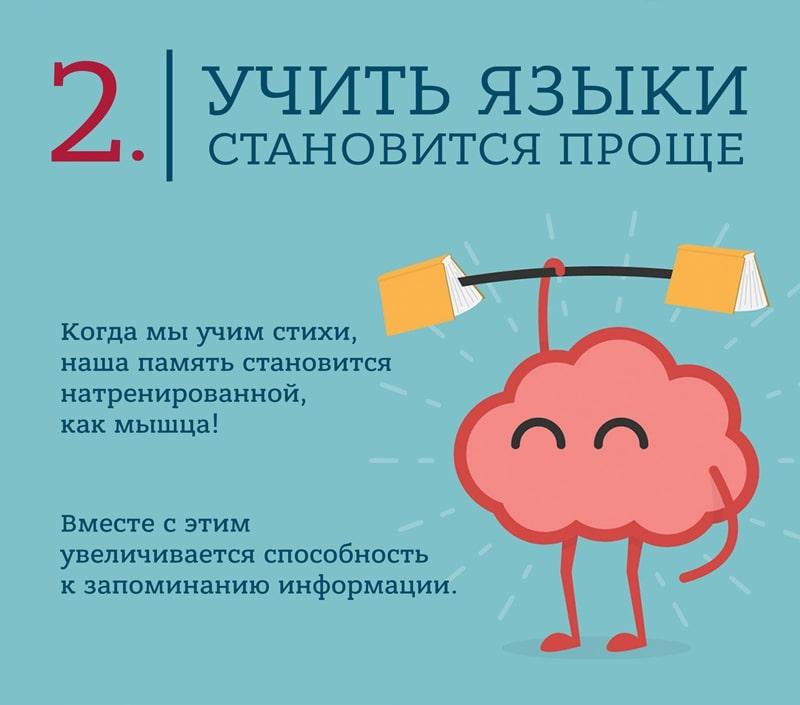 polza-ot-zauchivaniya-stihov-naizust-2