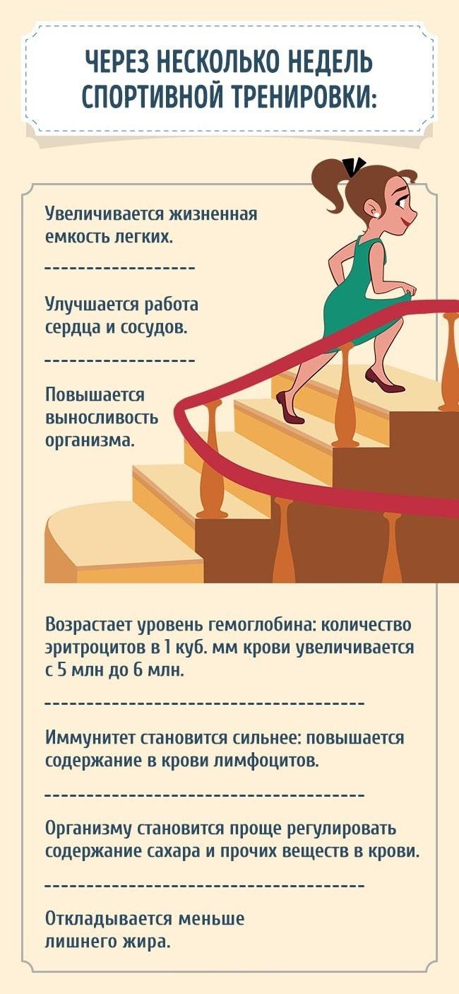 zanimatsya-sportom-30-minut-v-den-4