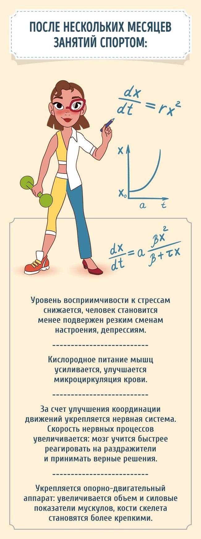 zanimatsya-sportom-30-minut-v-den-5