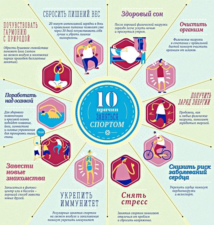 10-prichin-zanyatsya-sportom