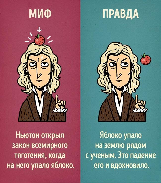 10-rasprostranennyih-istoricheskih-mifov-10