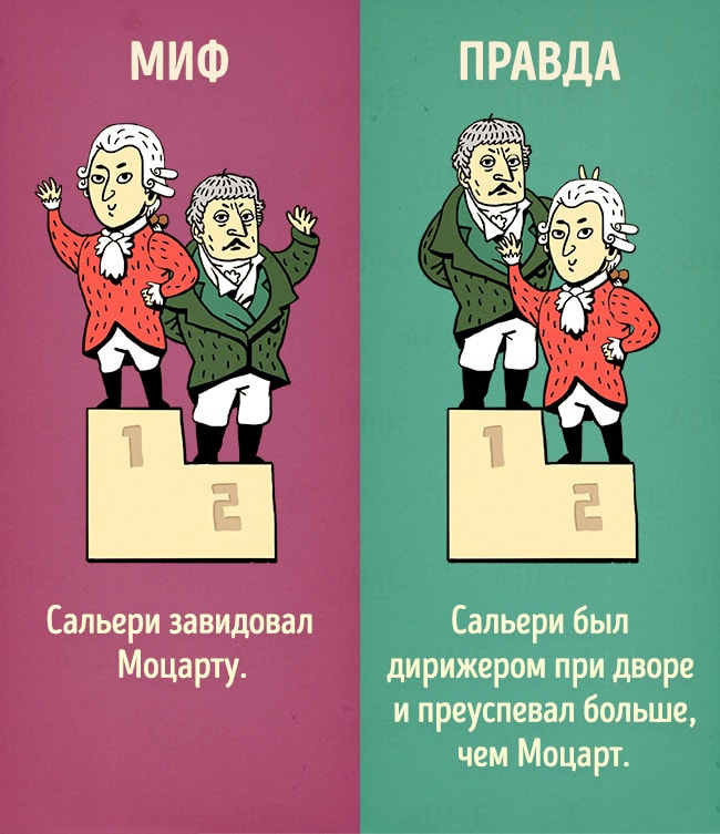 10-rasprostranennyih-istoricheskih-mifov-8