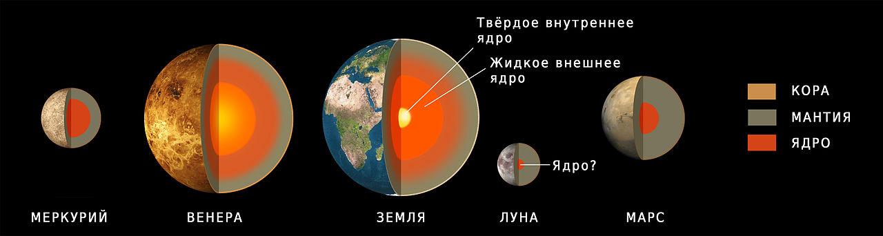 Интересные факты о Марсе (8)
