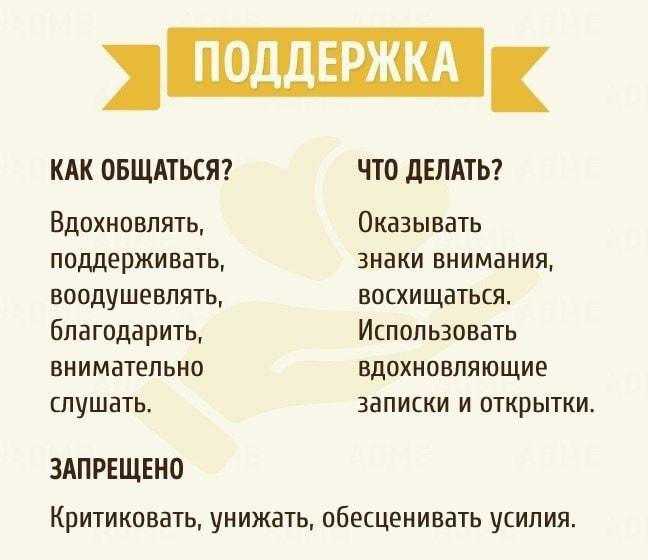 5-yazyikov-lyubvi-1