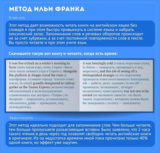 6-metodov-dlya-samostoyatelnogo-izucheniya-angliyskogo-1