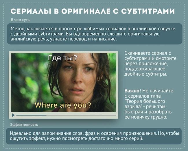 6-metodov-dlya-samostoyatelnogo-izucheniya-angliyskogo-4