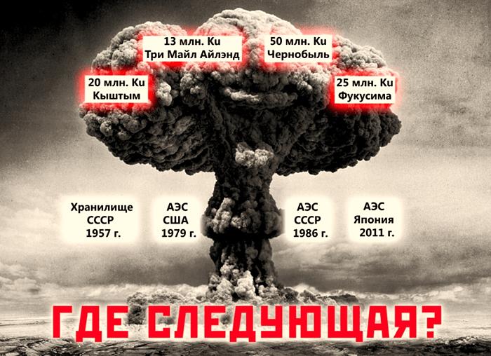 CHernobyilskaya-avariya-3