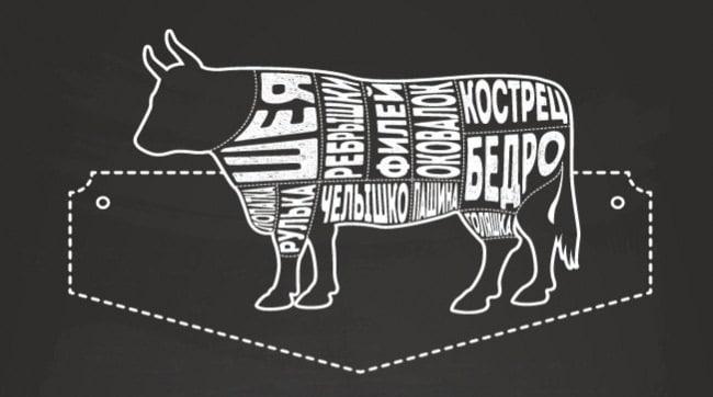CHto-prigotovit-iz-govyadinyi-4