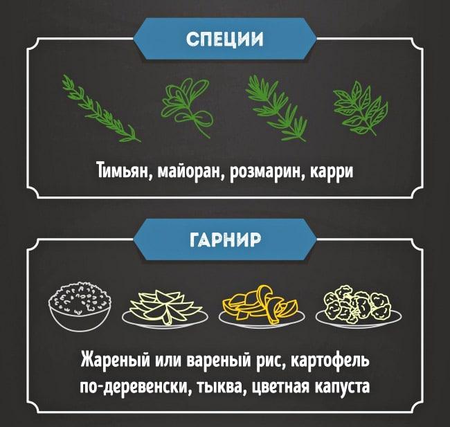 CHto-prigotovit-iz-kuritsyi-7