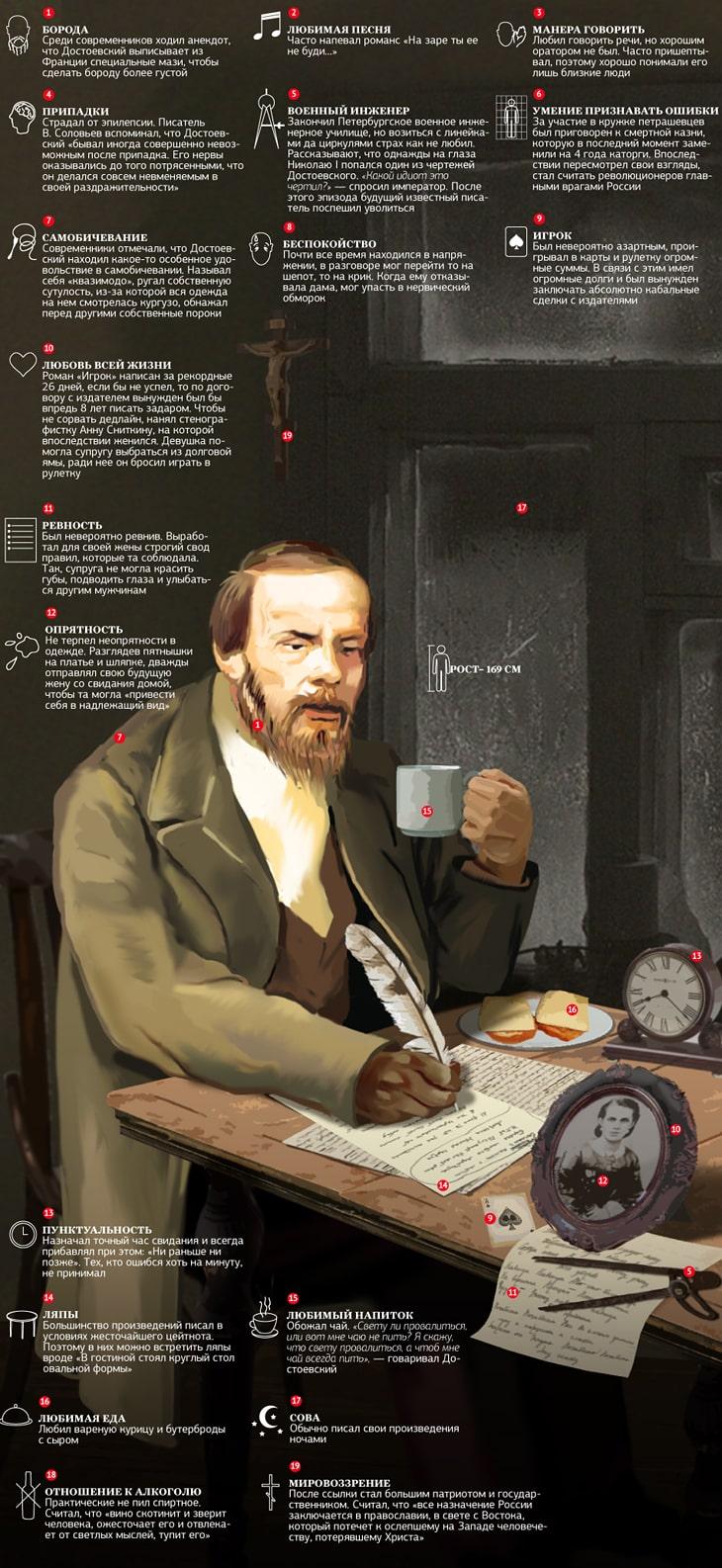 Fedor-Dostoevskiy-osobyie-primetyi