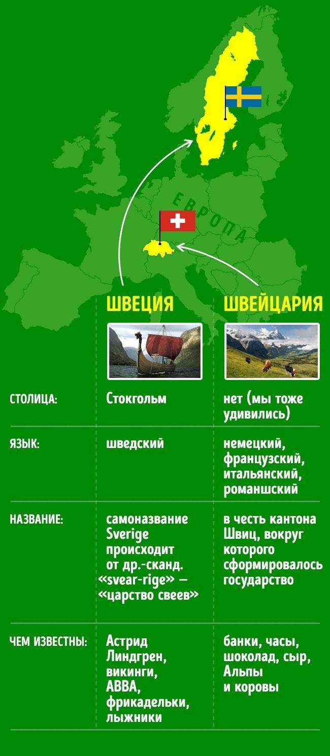 Geograficheskie-nazvaniya-8