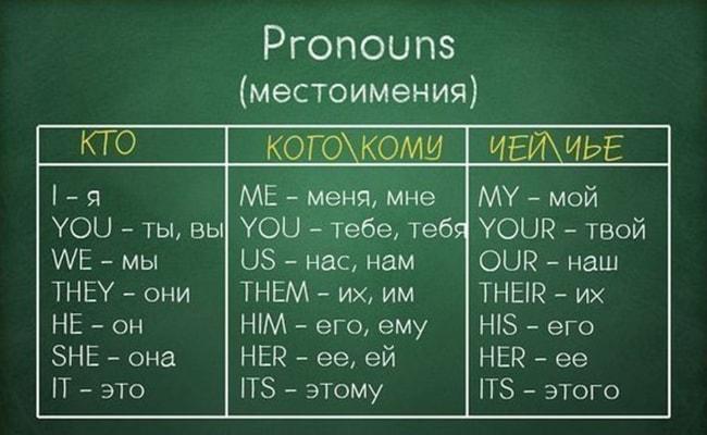 Grammatika-angliyskogo-v-odnoy-shpargalke-10