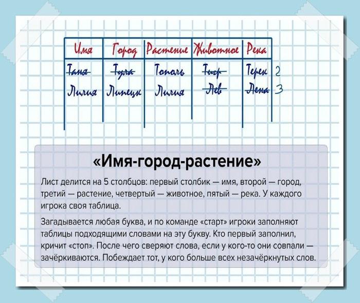Igryi-dlya-rasshireniya-slovarnogo-zapasa-1