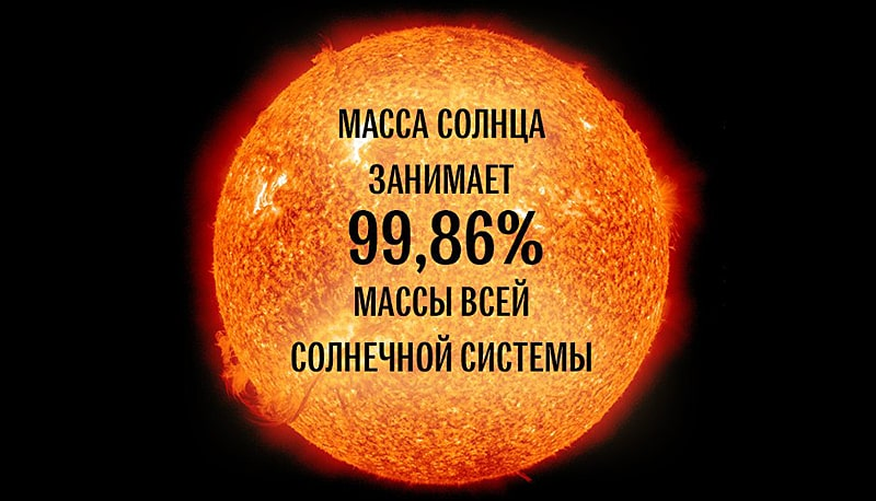 Interesnyie-faktyi-o-Solntse-1