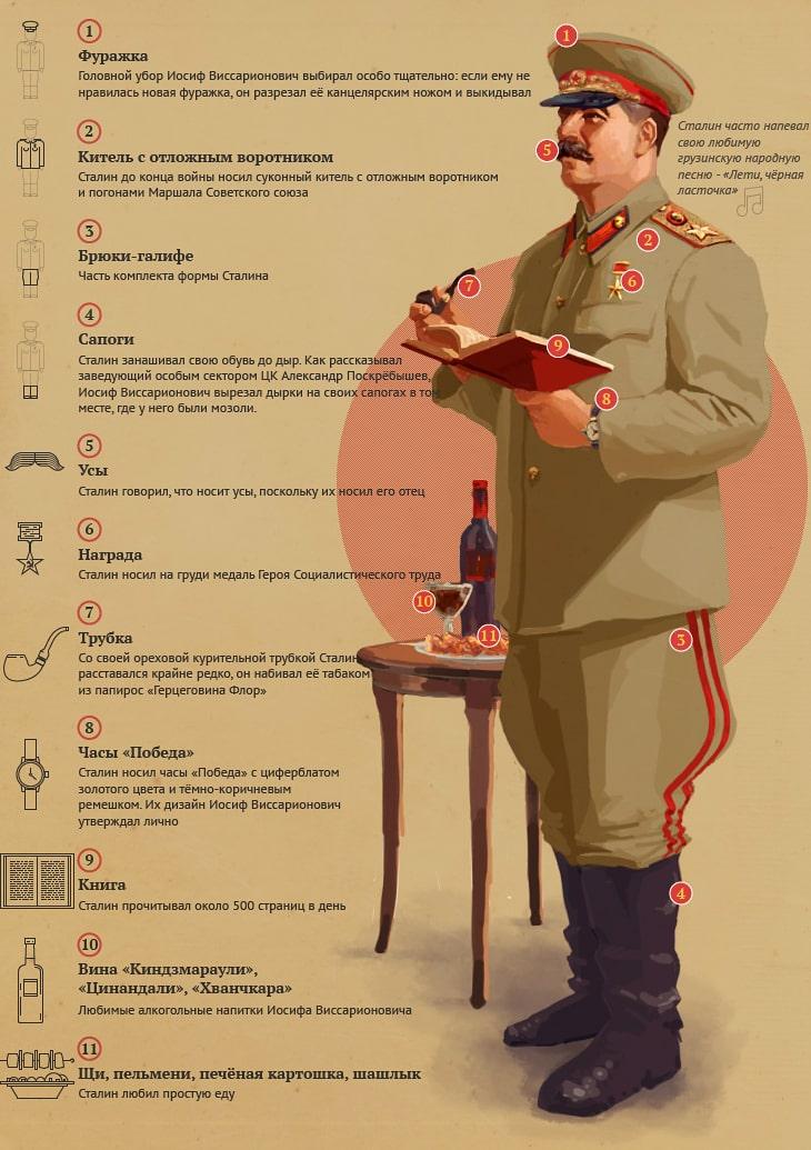 Iosif-Vissarionovich-Stalin