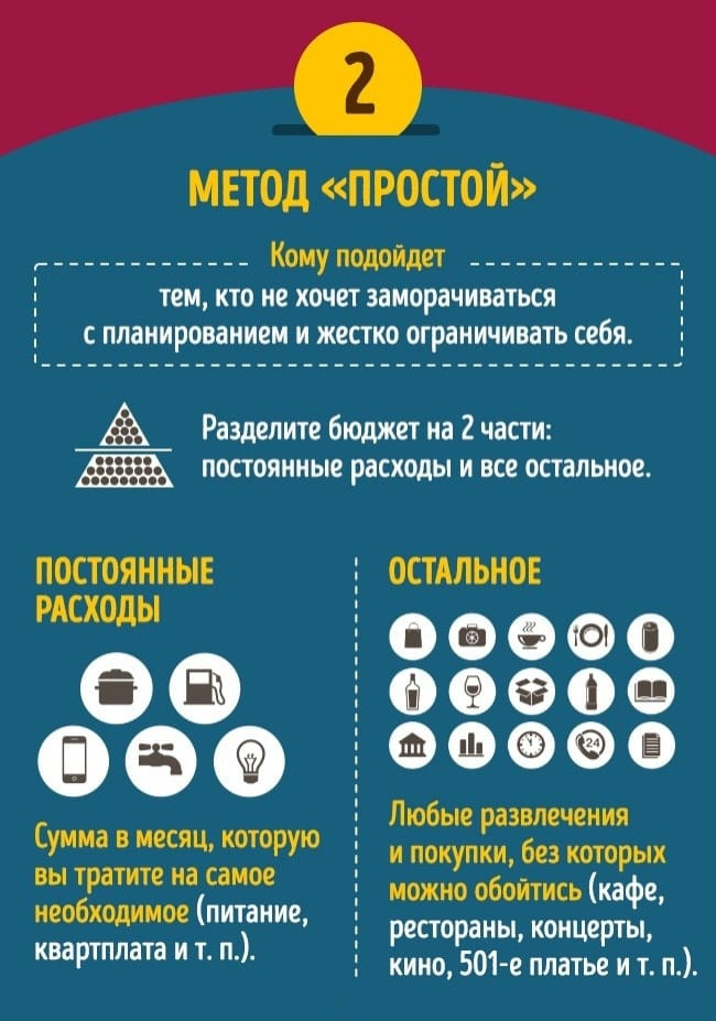 Kak-planirovat-semeynyiy-byudzhet-2
